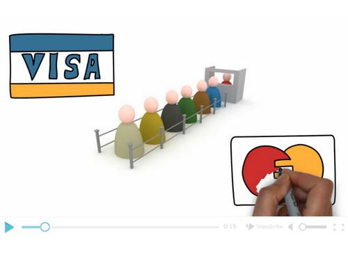 Video introduttivo carte EMV per il Trasporto Pubblico