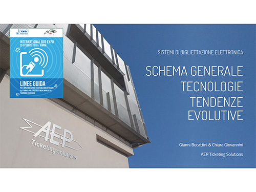 AFCS general scheme, technologies and trends